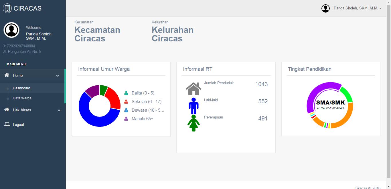 Website Kependudukan Ciracas